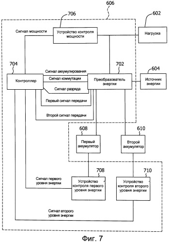 Способ и система стабилизации мощности (варианты)