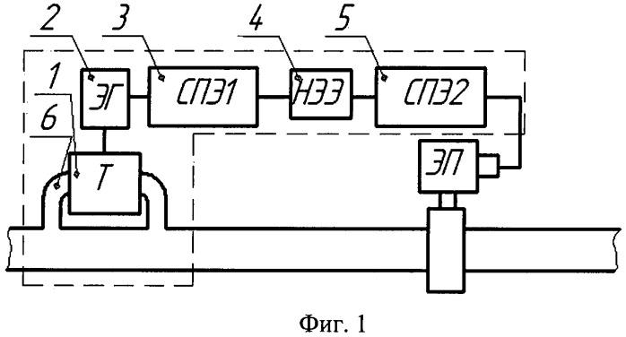 Способ получения электроэнергии для электропитания устройств автоматики трубопроводов