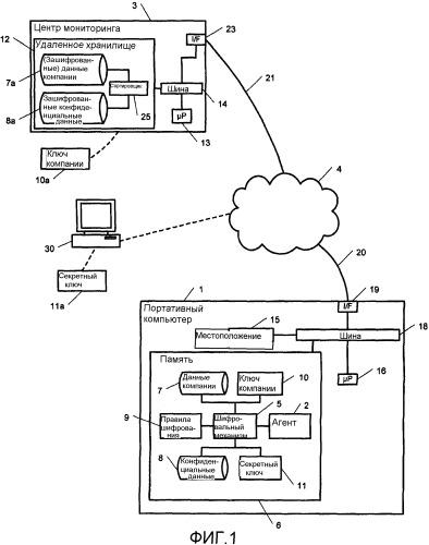 Управление конфиденциальностью для отслеживаемых устройств