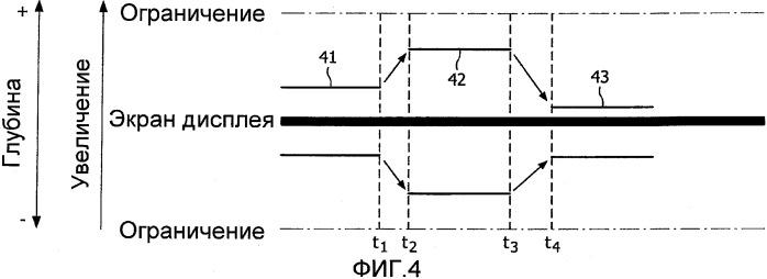 Механизм выбора режима 3d для воспроизведения видео