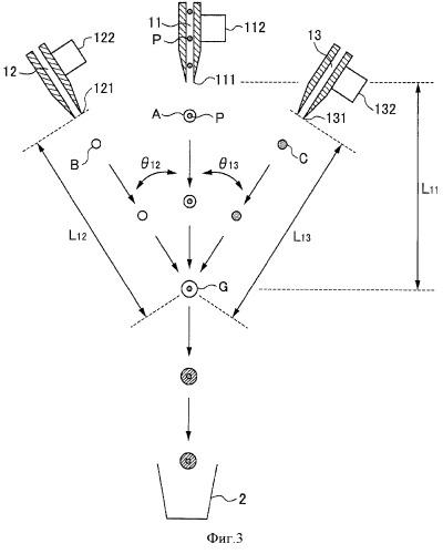 Устройство для смешивания веществ и способ смешивания веществ