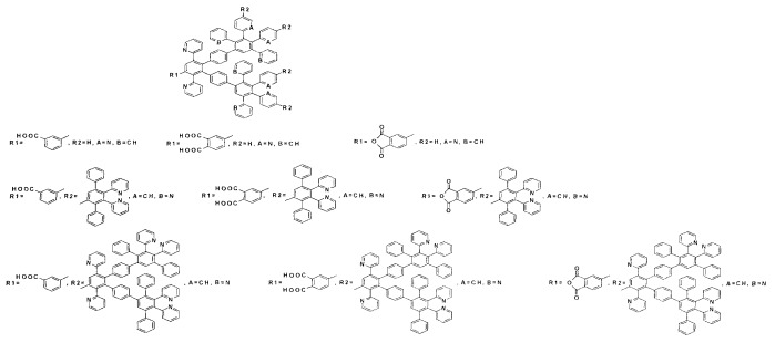 Способ получения каталитически активных магниторазделяемых наночастиц