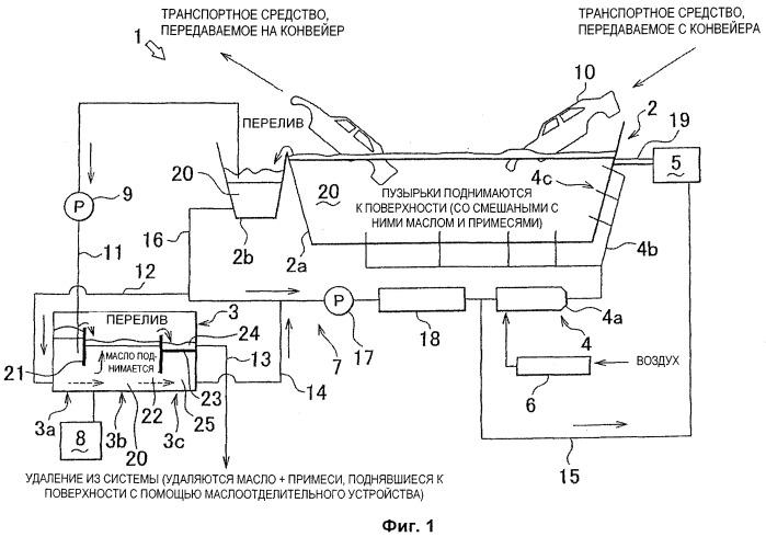 Микропузырьковая система очистки для крупного изделия, такого как транспортное средство