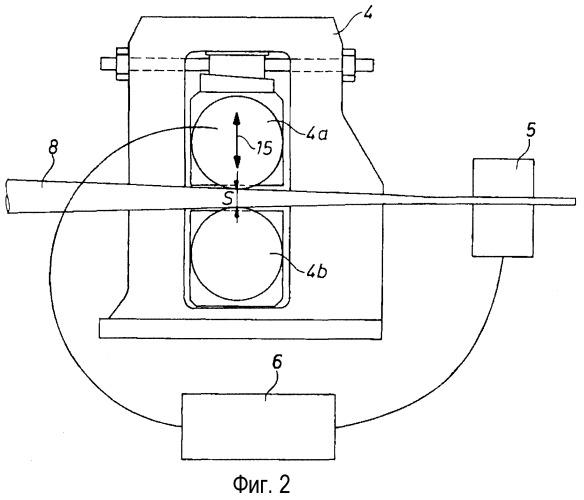 Способ и устройство для изготовления труб посредством холодного пильгерования