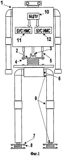 Способ управления стабилизацией шагающего робота