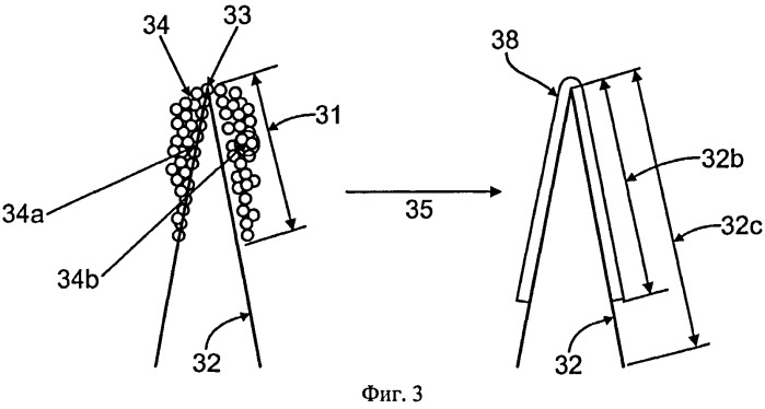 Формирование тонких однородных покрытий на кромках бритвенных лезвий с использованием изостатического прессования