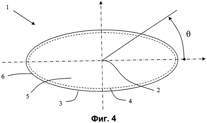 Многослойное изделие переменной толщины