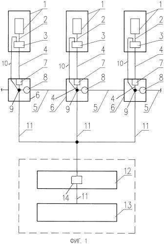 Система контроля водоотводов от объектов промышленного и бытового назначения, способ контроля водоотводов и робот-пробоотборник для реализации способа