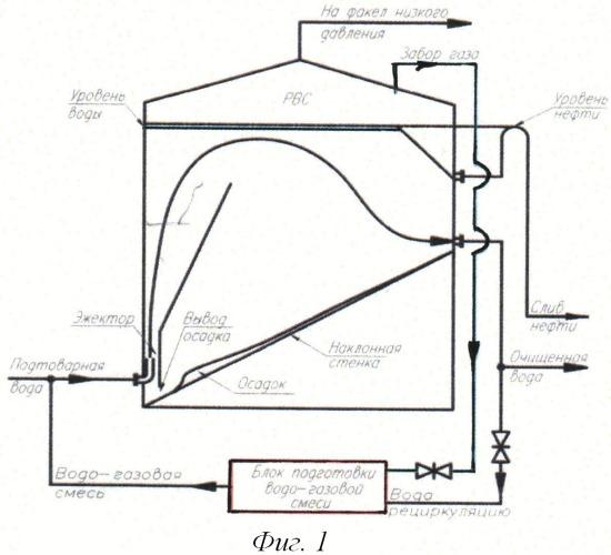 Способ непрерывной очистки подтоварной воды