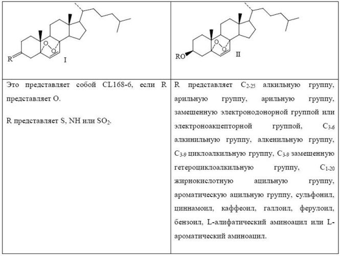 Производные стерина и их синтез и применение