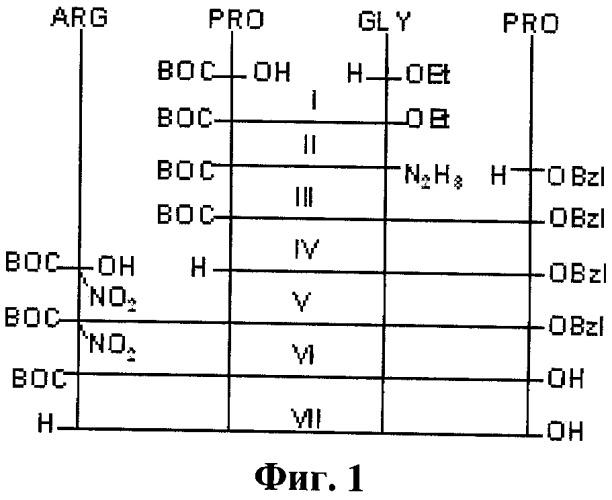 Способ получения рекомбинантного пептида и полученный пептид