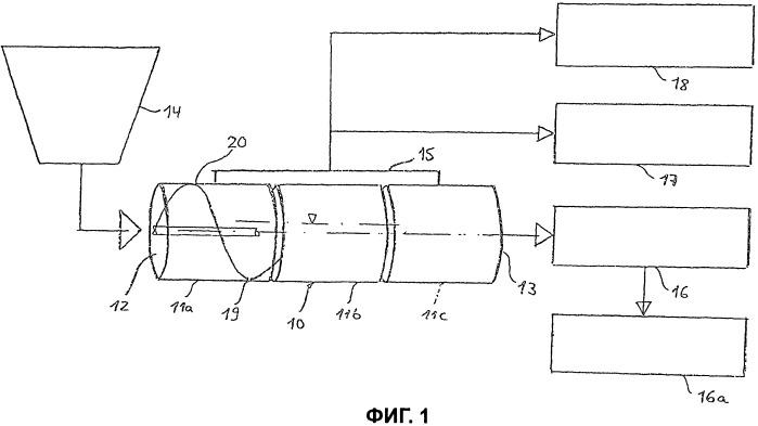 Способ и устройство для многостадийной термической обработки резиновых отходов, в частности, отходов шин