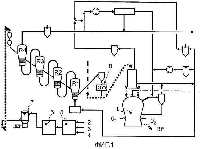 Способ получения агломератов из мелкозернистого носителя железа