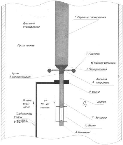 Способ получения кремниевых филаментов произвольного сечения (варианты)