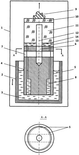 Устройство и способ выращивания профилированных кристаллов тугоплавких соединений