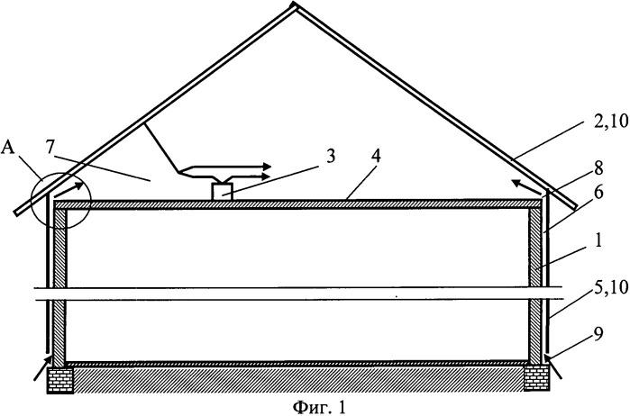 Гелиотермоэмиссионная система электроснабжения здания