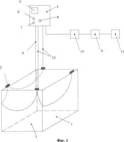 Термоактивная опалубка с автоматическим программным управлением процессом тепловой обработки бетона