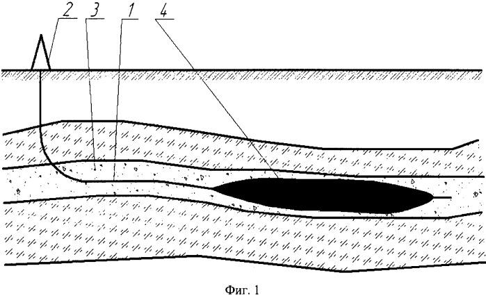 Способ разработки нефтяных месторождений горизонтальными скважинами
