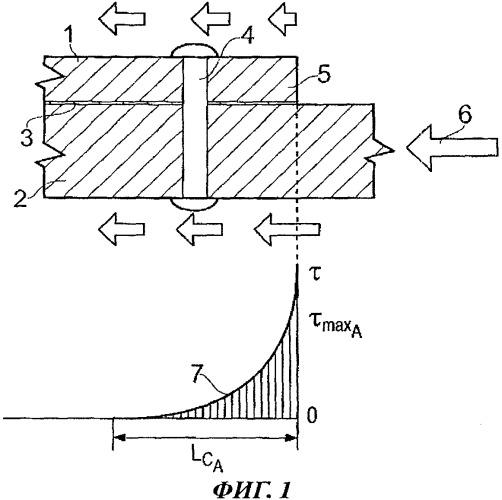 Узел соединения компонентов воздушного судна