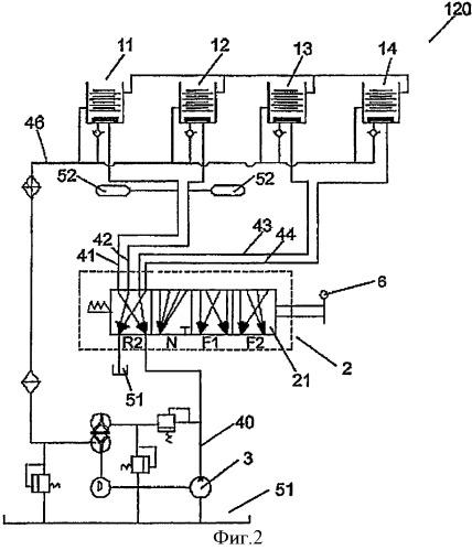 Способ управления переключением передач в трансмиссии транспортного средства и соответствующая гидравлическая система