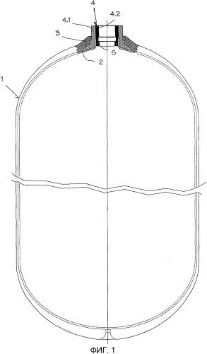 Втулка для баллонов высокого давления и способ ее изготовления