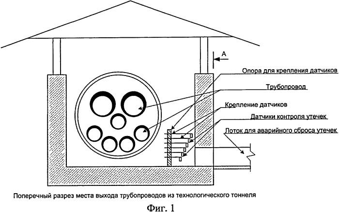 Способ контроля утечек из трубопроводов технологического тоннеля