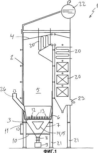 Направляющая воронка для материала слоя в котле с псевдоожиженным слоем, котел с псевдоожиженным слоем и способ в котле с псевдоожиженным слоем