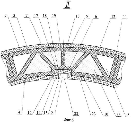 Многослойный корпус транспортно-пускового контейнера из композиционных материалов (варианты)