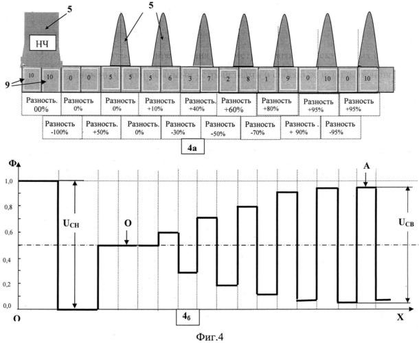 Мира для настройки и определения параметров оптико-электронных систем с матричными фотоприемными устройствами и способ ее использования