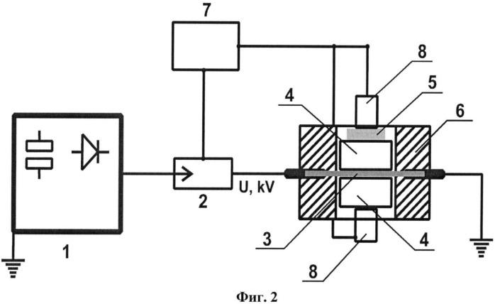 Способ испытания механических свойств конструкционных материалов в условиях ударно-волнового нагружения и устройство для его реализации