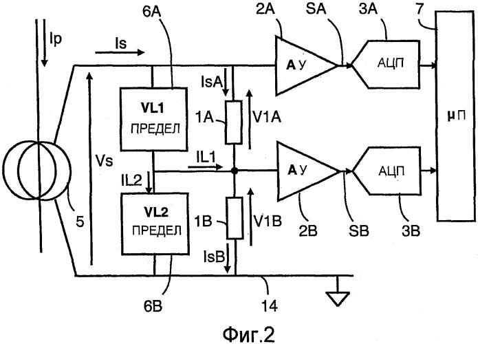 Устройство измерения тока и блок обработки, содержащий одно такое устройство