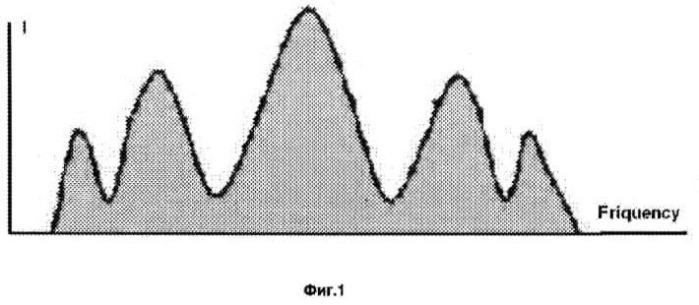Способ группового опознавания объектов (свой-чужой) и обеспечения целеуказания на основе беспроводной системы позиционирования в реальном масштабе времени и интеллектуальных радаров