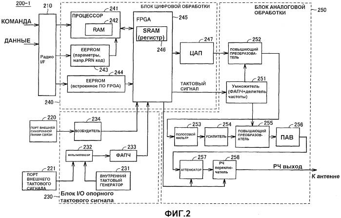Передатчик внутренней установки для системы обеспечения информации о местоположении и способ обеспечения информации о местоположении