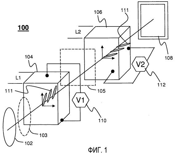 Способ и устройство для автофокусировки с использованием адаптивной жидкокристаллической оптики