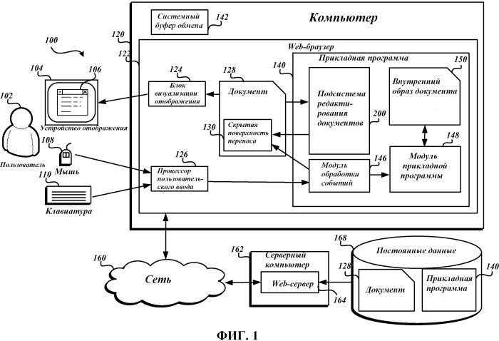 Способы для модификации документа с использованием скрытой поверхности переноса