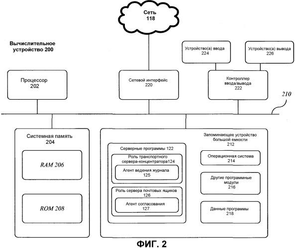 Согласование и промежуточная обработка при использовании архивов информационного обмена