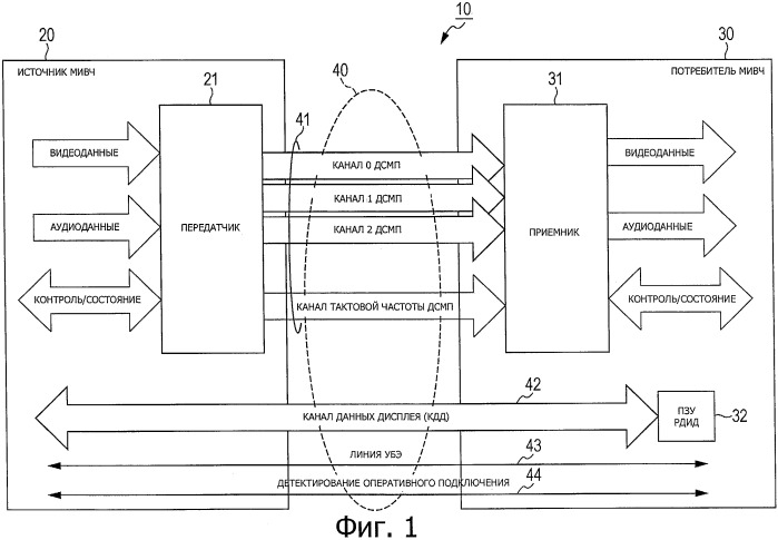 Устройство обработки изображения, способ обработки изображения и система передачи данных