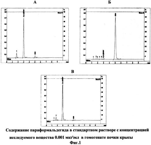 Способ моделирования ренопаренхиматозной артериальной гипертензии у крыс