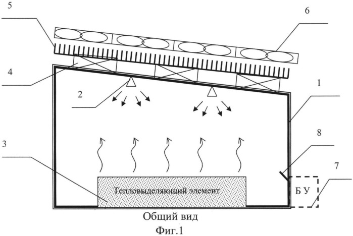 Конденсационный термоэлектрический шкаф