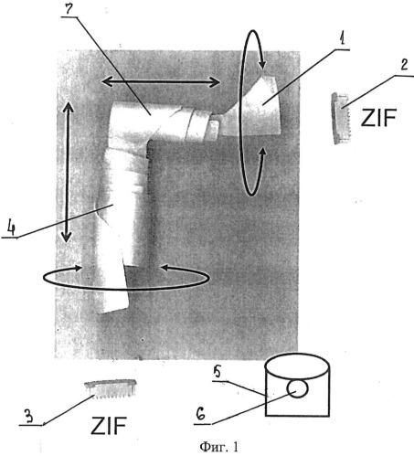Способ сборки гибкого поворотного соединителя для электронных плат и соединитель, собранный таким способом (варианты)