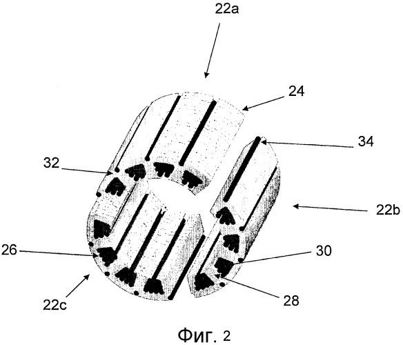 Разделенная вдоль оси конструкция статора для электродвигателей