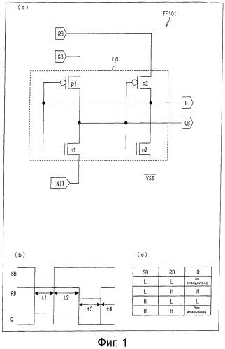 Триггер, регистр сдвига, схема возбуждения устройства отображения, устройство отображения и панель устройства отображения