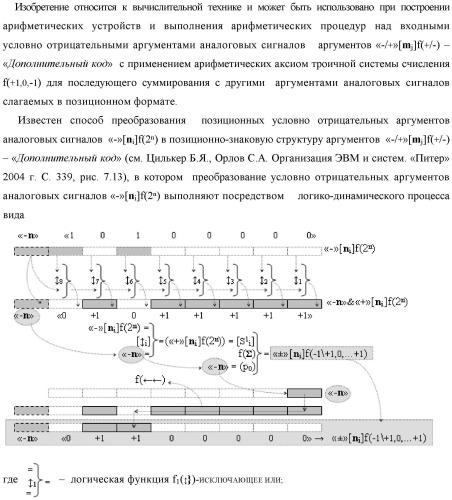 Способ сквозной активизации f1( 11)min → ±0mk неактивных аргументов ±0 → +1/-1 аналоговых сигналов в зонах минимизации структуры -/+ [mj]f(+/-) - дополнительный код в соответствии с арифметической аксиомой троичной системы счисления f(+1,0,-1) при формировании аргументов аналоговых сигналов в позиционно-знаковой условно минимизированной ее структуре ±[mj]fусл(+/-)min (варианты русской логики)