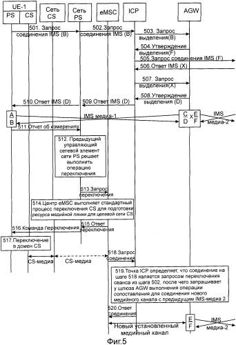 Способ и система для реализации отдельной непрерывности голосового вызова на радиоинтерфейсе