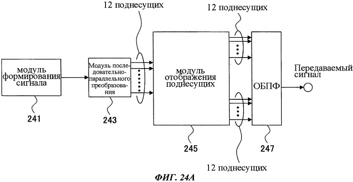 Терминал пользователя, базовая станция и способ связи в системе мобильной связи