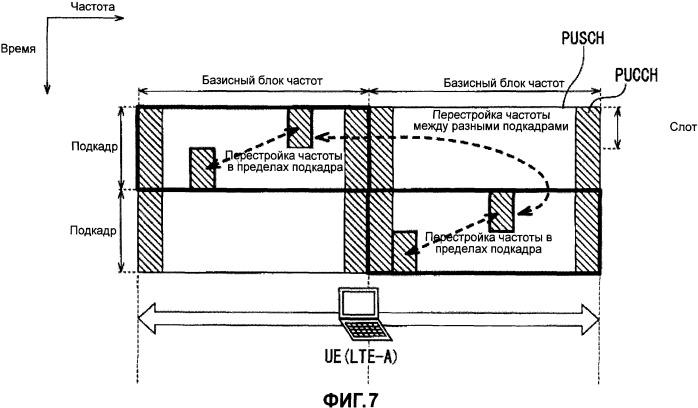 Мобильный терминал, базовая станция радиосвязи и способ передачи сигнала общего канала