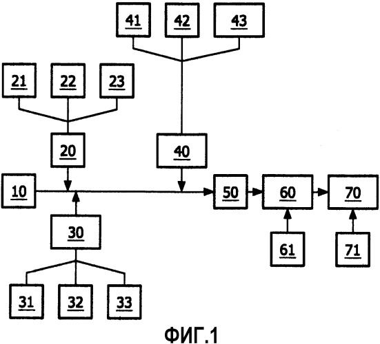 Способ и устройство мониторинга для выполнения рч безопасного мит сканирования
