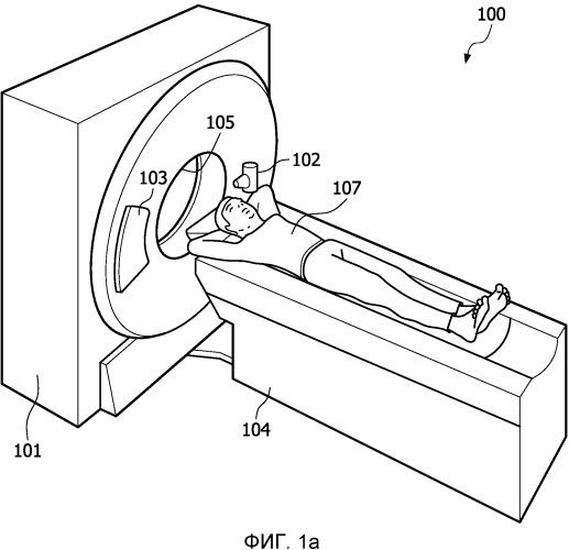 Система для рентгеновского обследования со встроенным приводным средством для выполнения поступательного и/или поворотного перемещений фокусного пятна, по меньшей мере, одного анода, испускающего рентгеновское излучение, относительно неподвижного опорного положения и со средством для компенсации происходящих в результате параллельного и/или углового сдвигов испускаемых пучков рентгеновского излучения