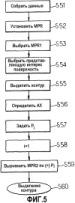 Способ составления и вычисления объема в системе ультразвуковой визуализации