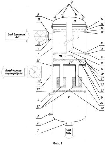 Способ очистки дренажных вод емкостей хранения нефтепродуктов и устройство для его осуществления